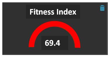 fitnessindex_rot